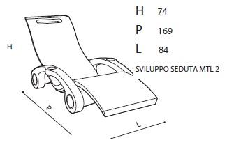 s120-misure