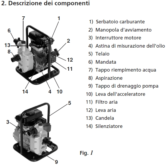 MOTOPOMPA-SCONTATA